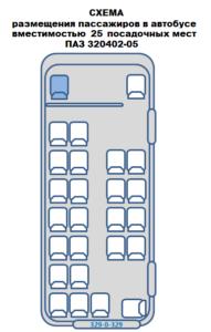 Схема ПАЗ 25 мест